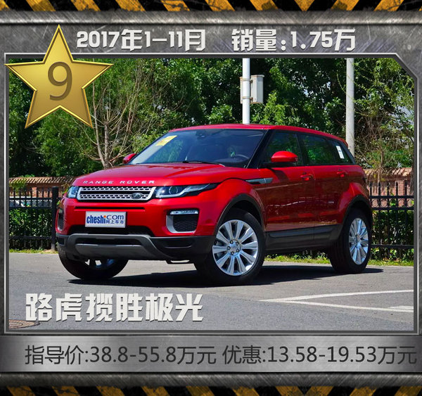 这十款豪华SUV最热销!11月最高降价近20万元-图13