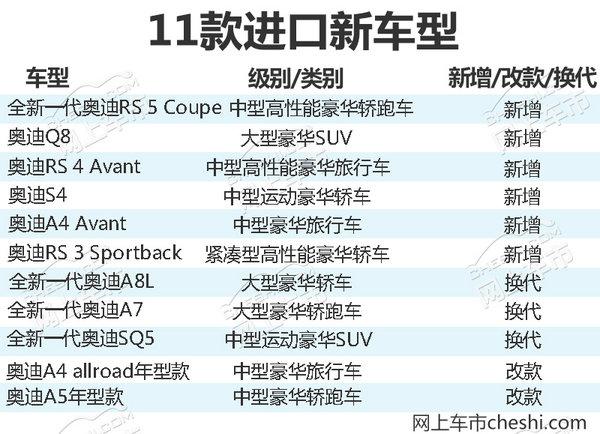 奥迪明年在华推出5款国产车 产品阵容增至20款-图3