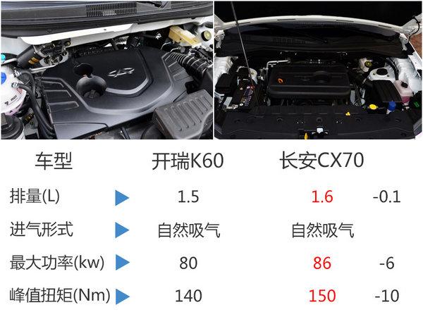"""开瑞7座SUV""""K60""""今日上市 起售价不足6万-图2"""