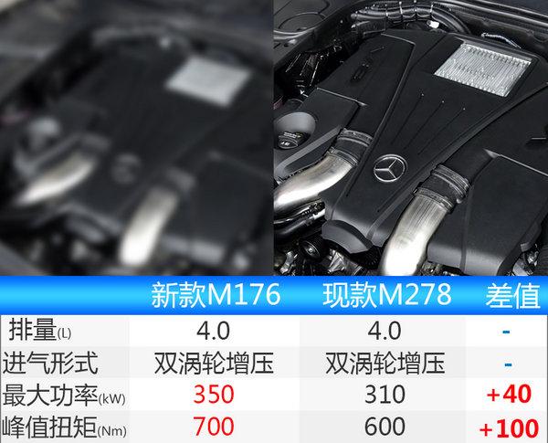 奔驰新一代S级/动力大涨 将于4月19日首发-图5