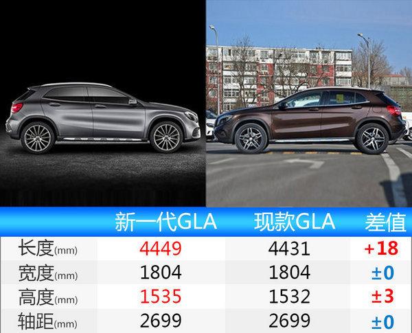 新一代GLA外观加入新的设计元素,其中在进气格栅位置的变化最为明显。两条矩状镂空设计的装饰条,使这台紧凑型豪华SUV更加硬朗。新车车身长宽高分别为4449*1804*1535mm,轴距为2699mm,相比现款车型在长度和高度两方面均有所提升。