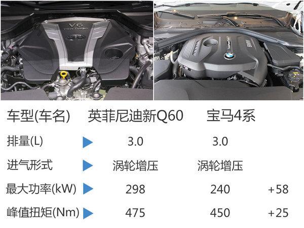 东风英菲尼迪推全新轿跑车 Q60国内首发-图7