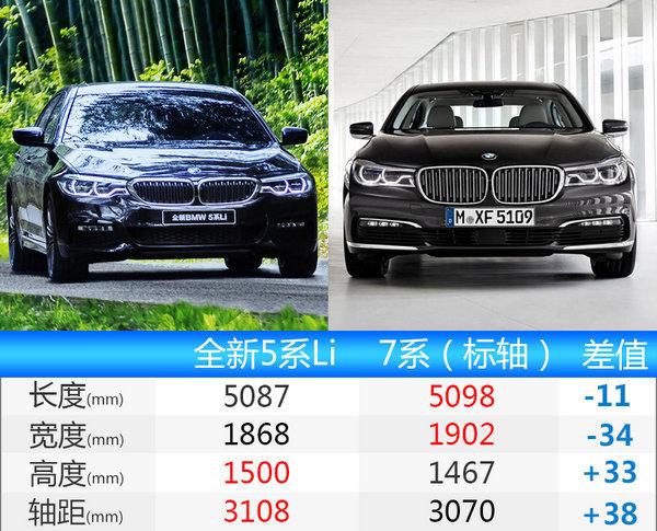 宝马新一代5系Li将于6月23日上市 轴距超7系-图2