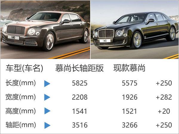 宾利慕尚长轴版正式发布 专为中国加长-图4