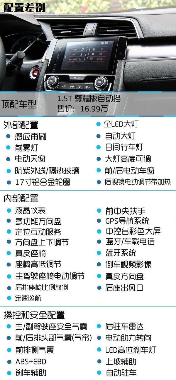 推荐MT/CVT豪华版 东风本田思域购买推荐-图5