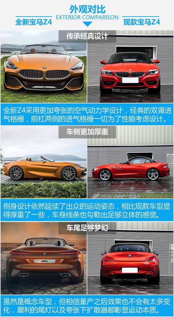 终于等到你 全新宝马Z4概念车新老对比-图3