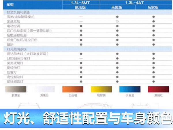 吉利远景X1-预售4.78万起 五月中下旬上市-图4