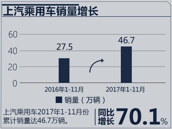 2017年最成功10大车企老总 销量大增!品牌提升!-图5