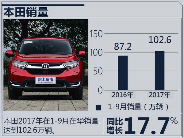 日系3大车企9月销量 日产重夺冠军 本田步步紧逼-图5