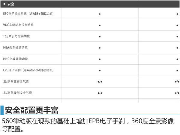 宝骏560律动版配置首曝光 明年1月上市-图5