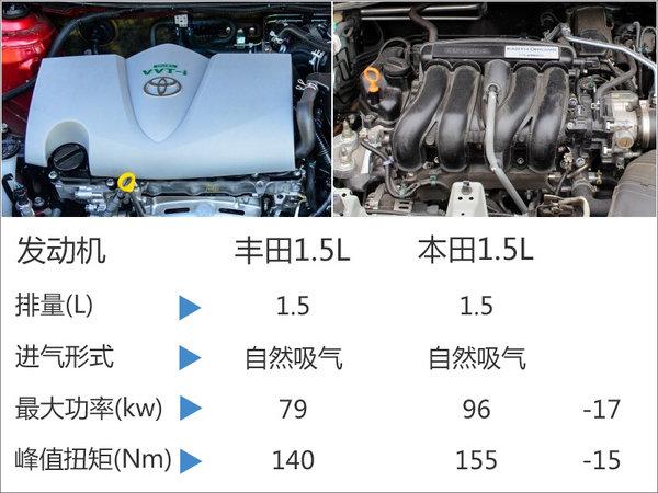 一汽丰田推全新小型车 竞争本田飞度-图-图5