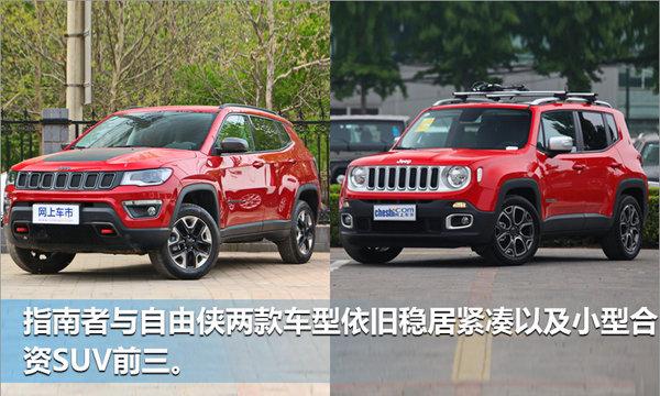 Jeep上半年销量突破10万 国产车型大增106%-图3