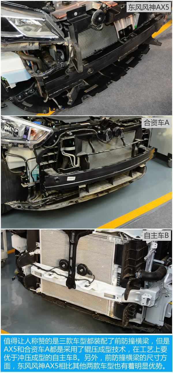拆出来的实力派 东风风神AX5三车对拆大PK-图3