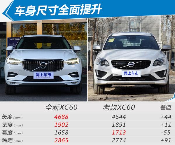 沃尔沃全新XC60正式上市 XX万起/售价涨X万-图12