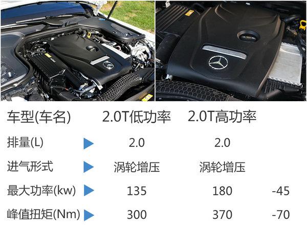 奔驰全新E级标轴版将18日亮相 售价降低-图5