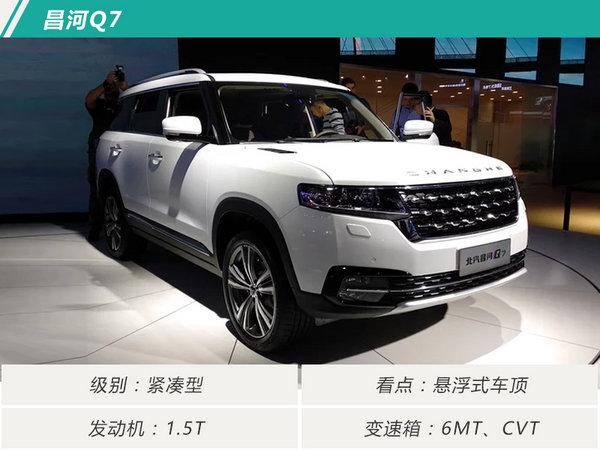 不到10万元即可买到 2018将上市10大低价SUV-图4