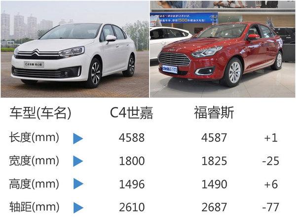 东风雪铁龙C4世嘉悦心版上市 11.18万起-图3
