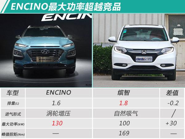 北京现代ENCINO新SUV已投产 百公里加速7.7s-图7