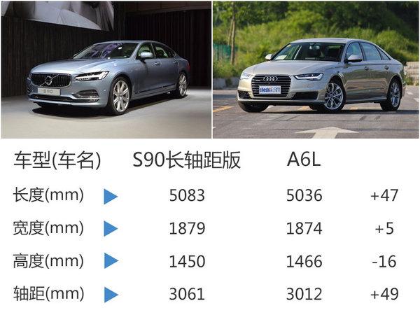 沃尔沃S90长轴距15日上市 竞争奥迪A6L-图2