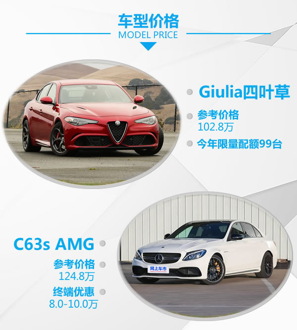 逼格谁更666 Giulia四叶草对C63 AMG-图2