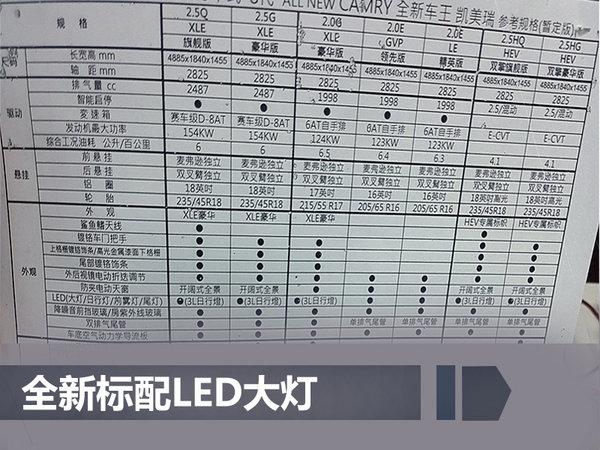 广汽丰田全新凯美瑞配置抢先看 推四个版本车型-图2
