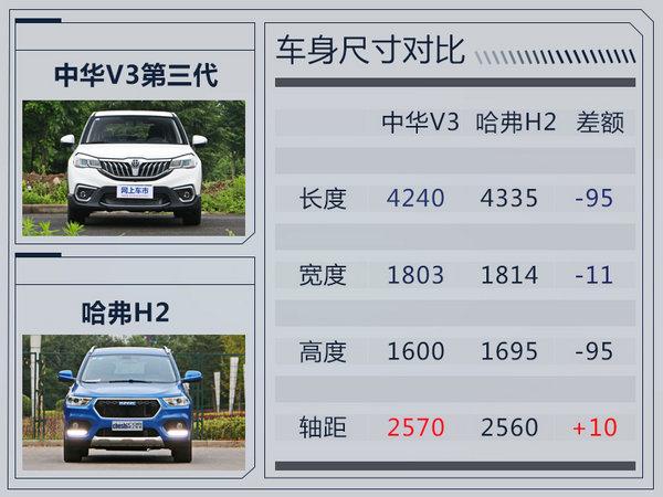 华晨中华新V3将于明日上市 竞争哈弗H2-图1