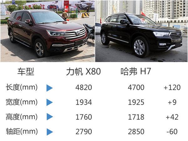 力帆中型SUV将于18日发布 竞争哈弗H7-图5