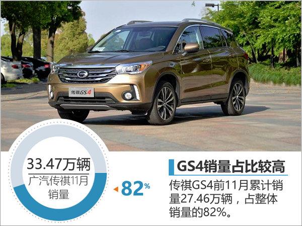 广汽传祺前11月销量翻倍 SUV占比超8成-图4