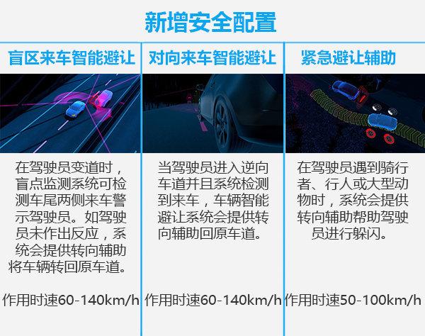 先进科技大空间 沃尔沃XC60对比奔驰GLC-图4