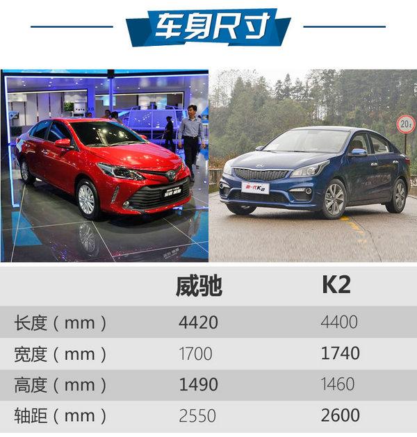 韩式整容对日式美颜 起亚K2对比丰田威驰-图3