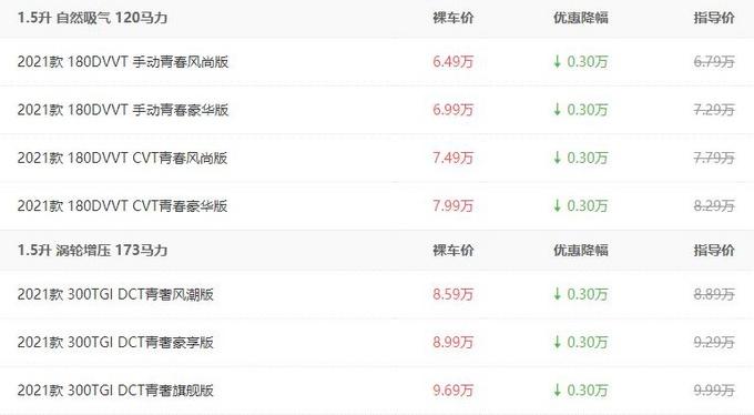全新名爵5降至6.49万起售 广州车展推特别版车型-图1