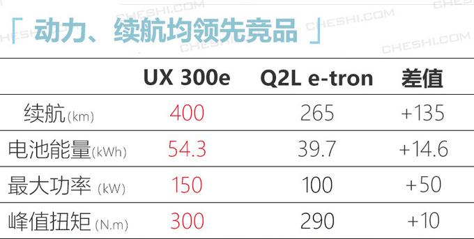 日韩系推5款纯电动车型 菲斯塔纯电17.38万起-图6