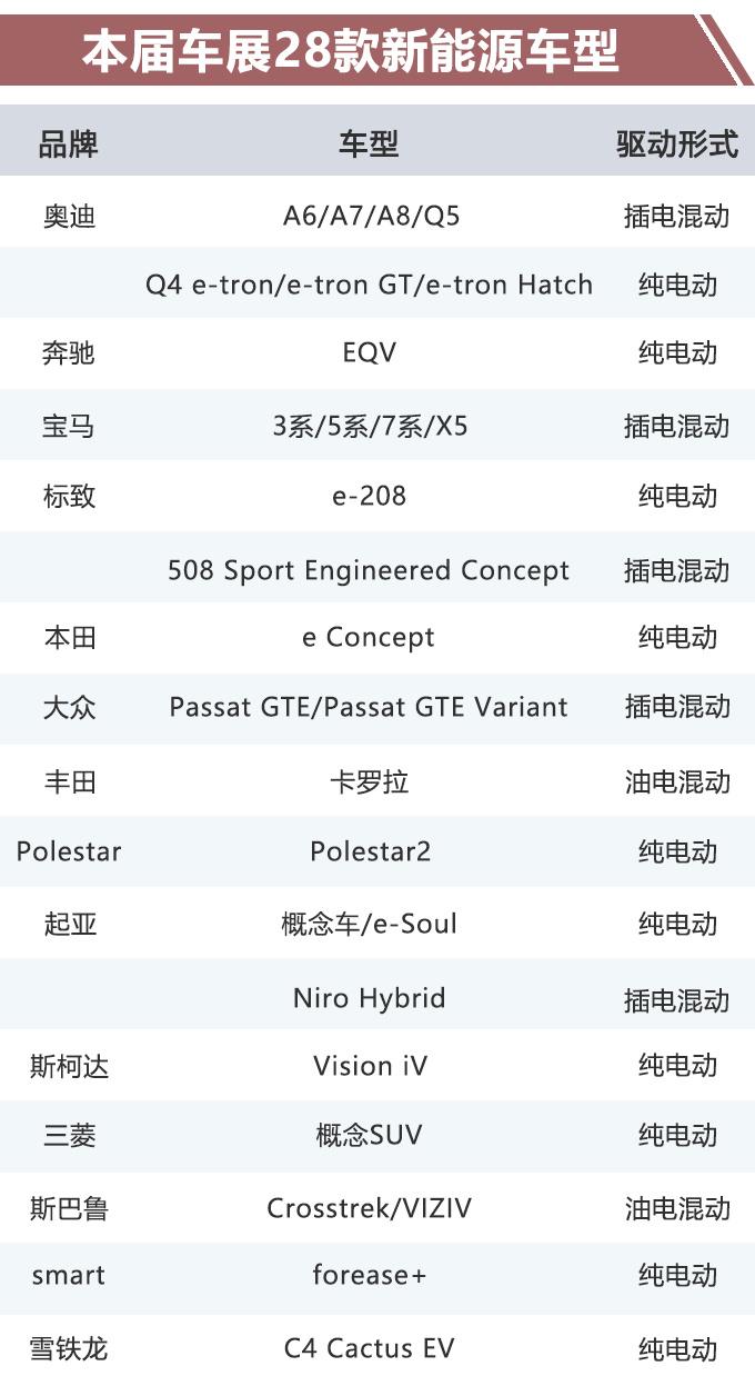 明日发布28款新能源车德系品牌爆发PK特斯拉-图2