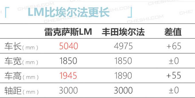春节后 第一波上市新车多达18款 最低不到10万元-图36