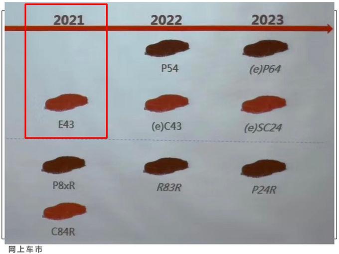 东风雪铁龙新一代C5下线 增插电混动版-明年开卖-图5