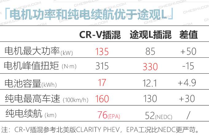 日系今年将推20款新车 威兰达/思域两厢领衔-图31