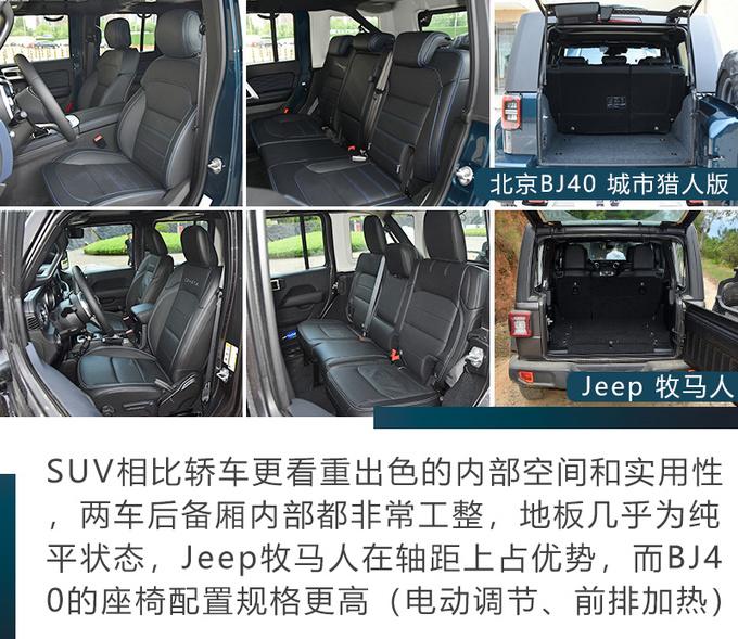 一半价格相近体验北京BJ40对比Jeep牧马人-图16