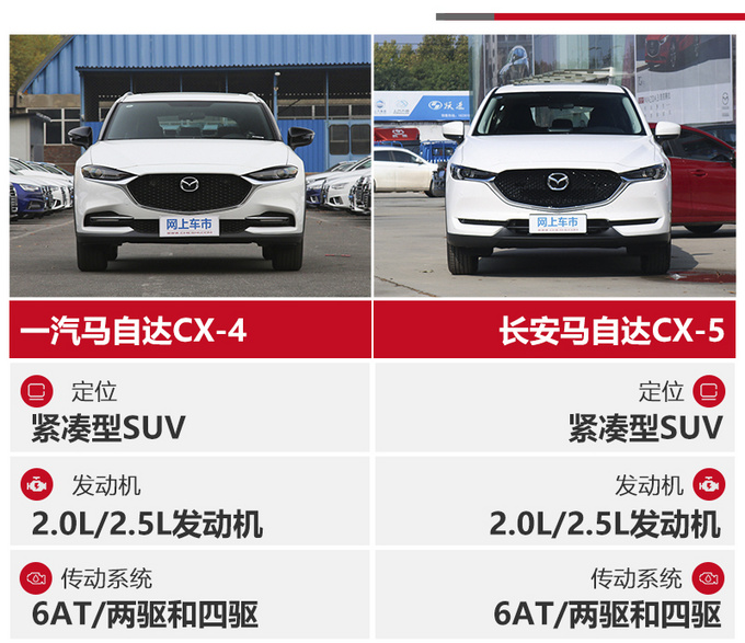 马自达SUV谁更值 CX-4尺寸更大-动力更强-图2
