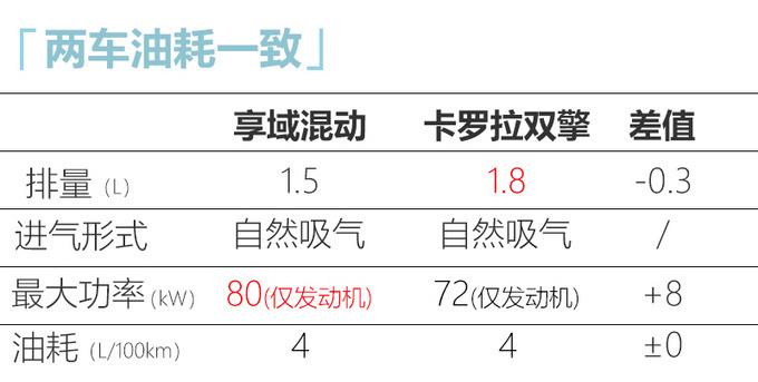 东风本田年内推5款全新车 思域两厢最快7月上市-图9