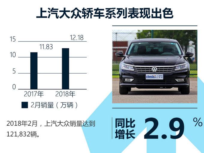 3月车企销量排行榜_1-3月销售量排名前十的车企-钱江晚报
