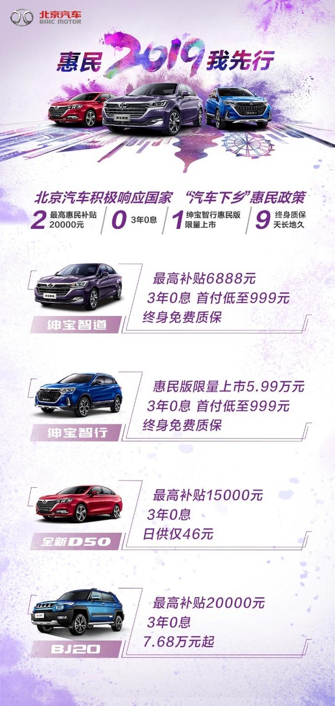 北京汽车助力汽车下乡:3年0息 最高补2万-图1