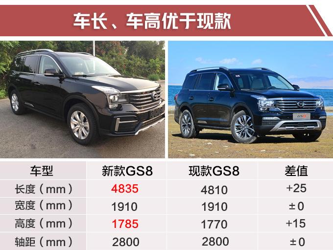 广汽传祺新款GS8实拍 尺寸动力升级超汉兰达-图2
