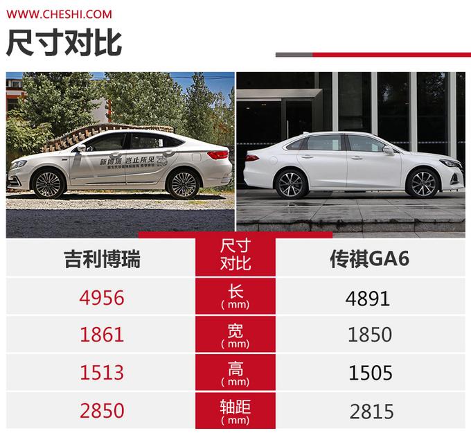 国产高端轿车谁更值 吉利博瑞对比传祺GA6-图4