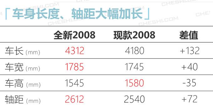 标致明年4款新车曝光 全新2008领衔 预计10万起-图4