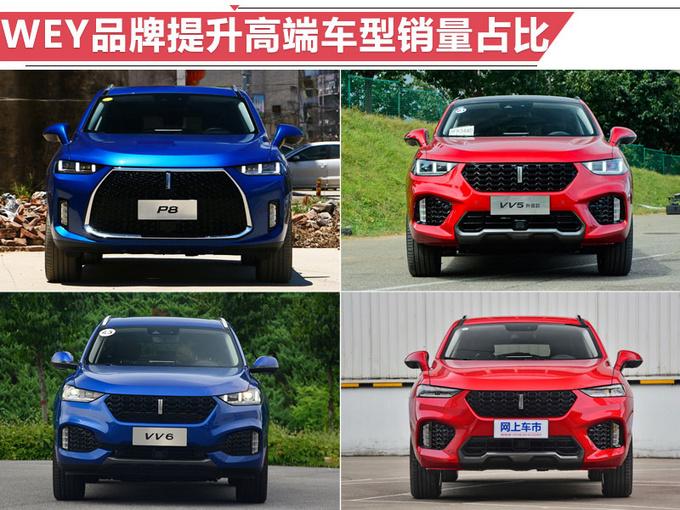 转帖-长城9月销量环比大涨35% 四季度再推6款新车
