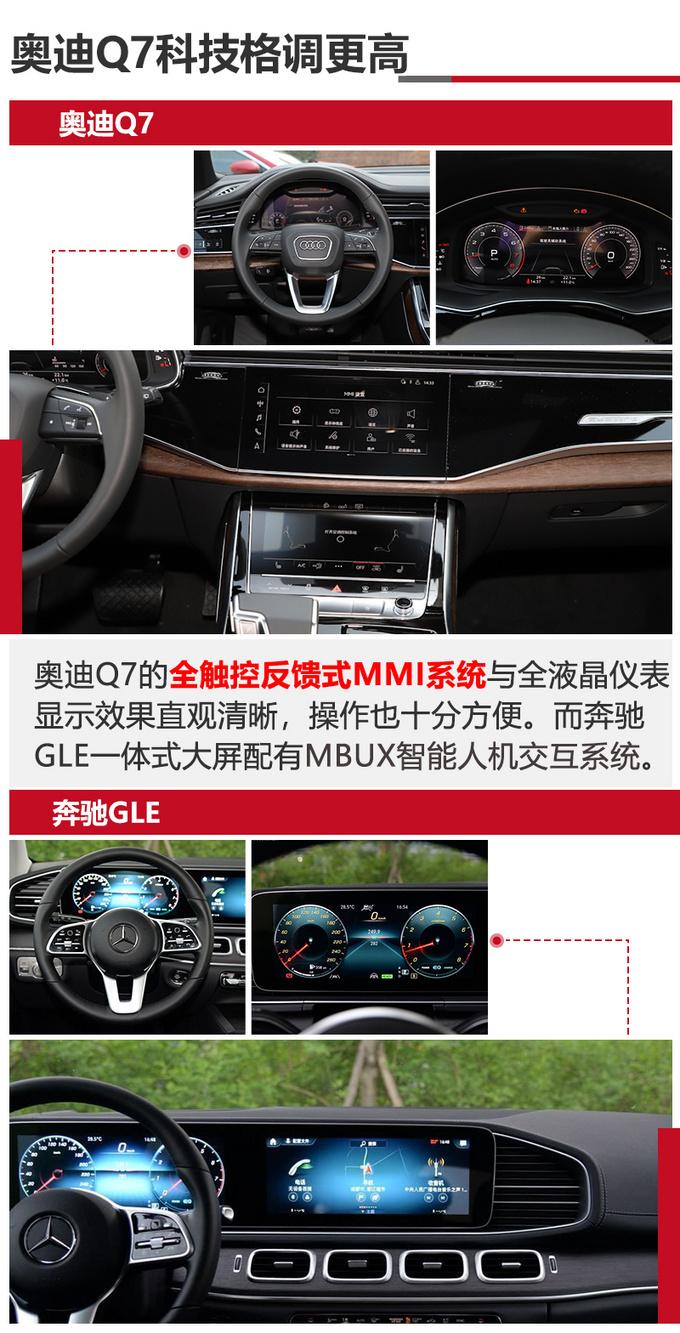 奥迪Q7对比奔驰GLE-图7