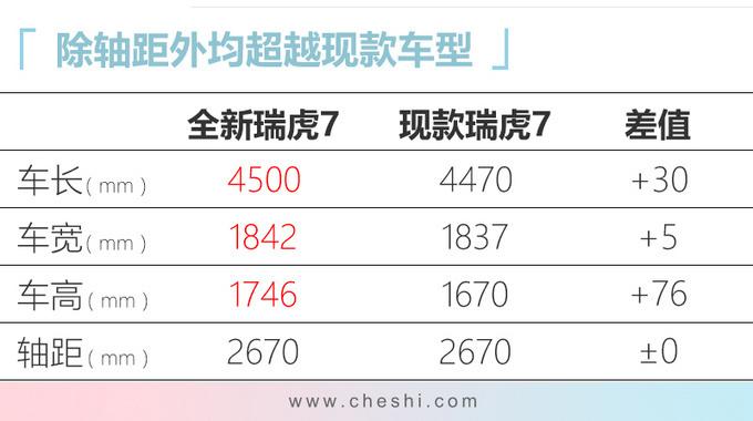 奇瑞新一代瑞虎7动力曝光 1.5T换CVT变速箱-图3