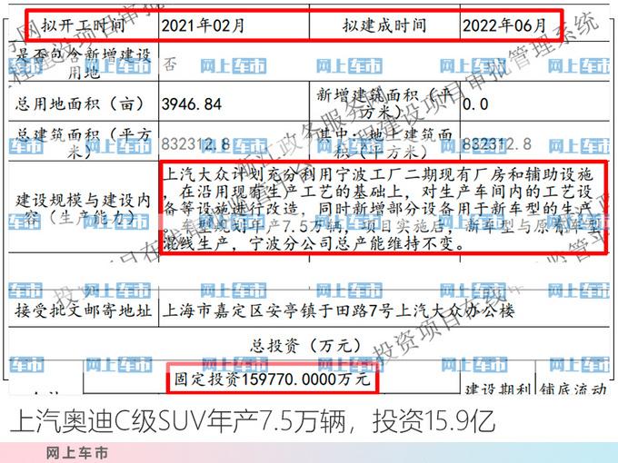 上汽奥迪Q8落户宁波 年产7.5万和途昂混线生产-图4