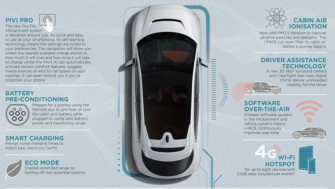 捷豹路虎研发氢动力汽车 首款车型很可能为SUV-图2
