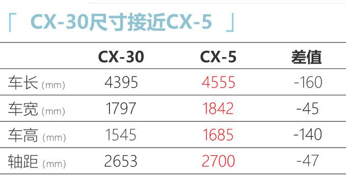 马自达CX-30预售XX万起 尺寸接近CX-5便宜X万-图8